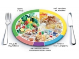 Гостиница Надеждино - иконка «питание» в Шентале
